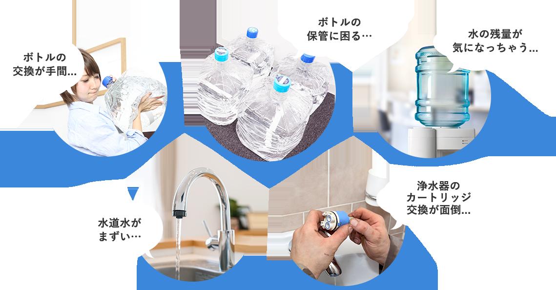 ボトルの交換が手間…/ボトルの保管に困る…/水の残量が気になっちゃう…/水道水がまずい…/浄水器のカートリッジ交換が面倒…